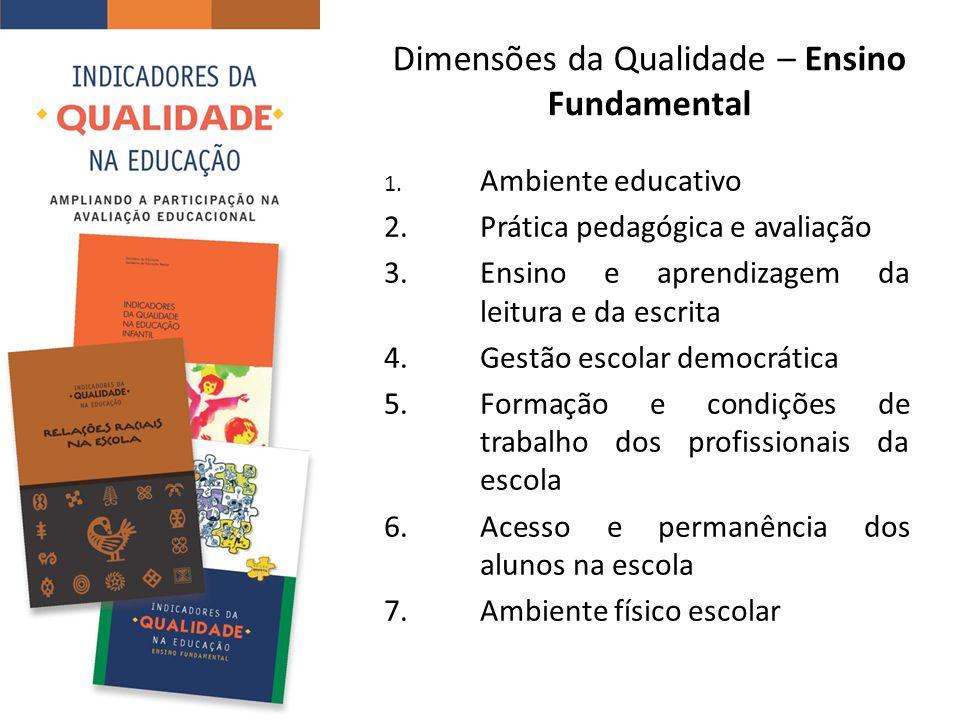Dimensões da Qualidade – Ensino Fundamental 1.