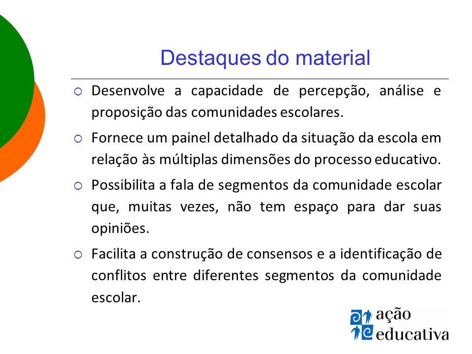 Destaques do material  Desenvolve a capacidade de percepção, análise e proposição das comunidades escolares.