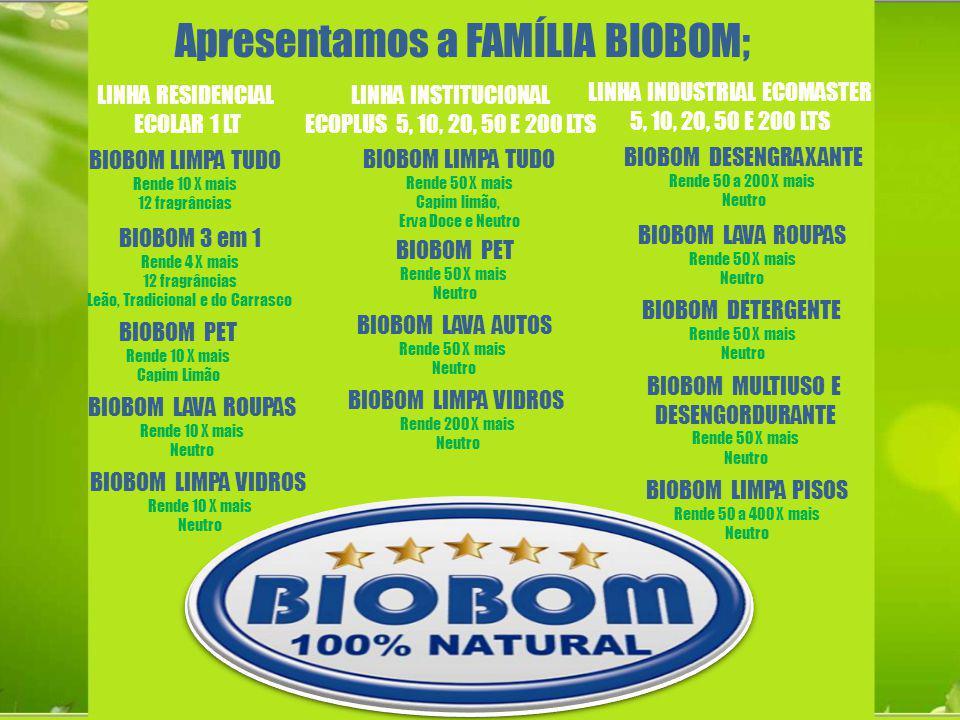 Apresentamos a FAMÍLIA BIOBOM; BIOBOM LIMPA TUDO Rende 10 X mais 12 fragrâncias BIOBOM 3 em 1 Rende 4 X mais 12 fragrâncias Leão, Tradicional e do Car