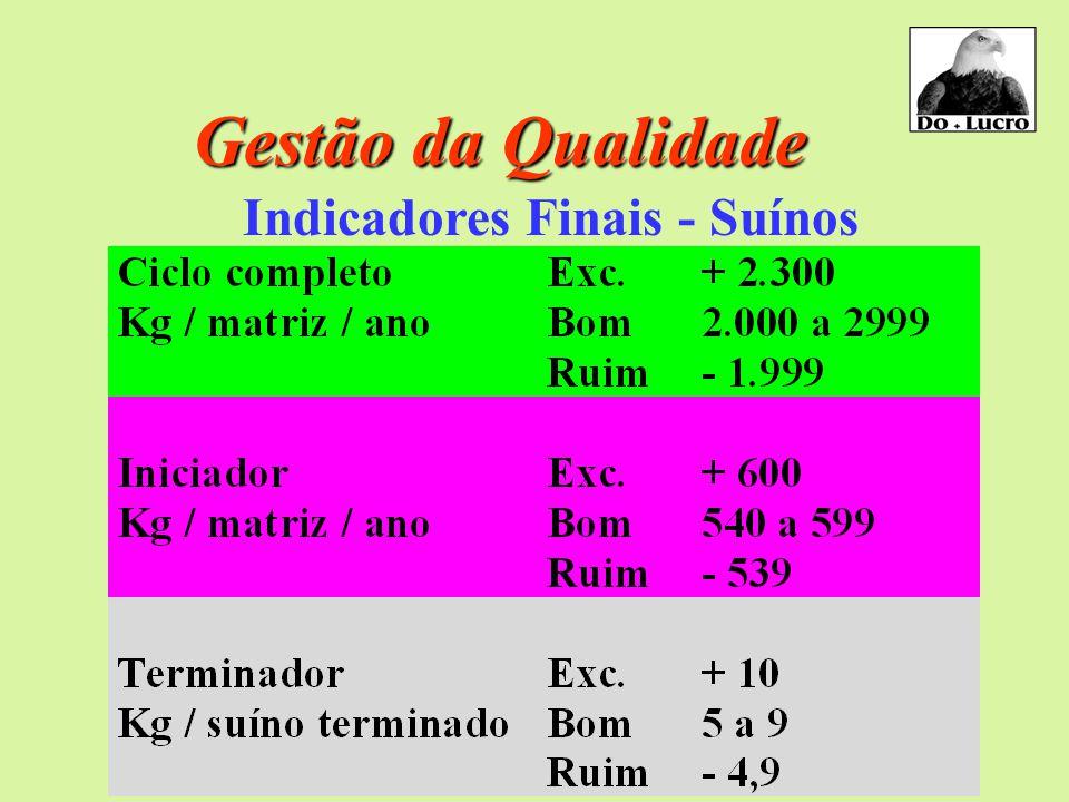 LEITE ACIDEZ TEOR DE GORDURA CRIOSCOPIA 432>>542. ESTABILIDADE: 30 >>90% CÉLULAS SOMÁTICAS CONTAGEM BACTERIANA PROTEÍNAS SÓLIDOS TOTAIS DENSIDADE