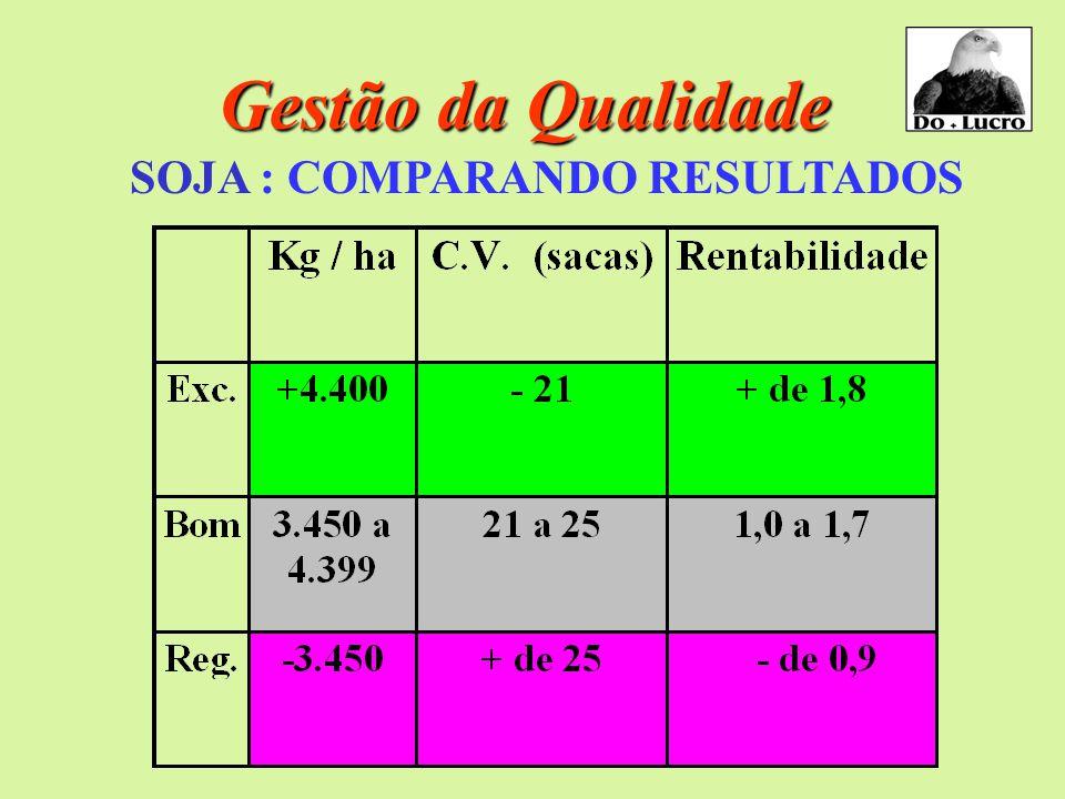 FRANGO DE CORTE AMBIENTE INTERNO E EXTERNO CORPOS ESTRANHOS MANEJO DESPERDÍCIOS: 1/3 INFERIOR GASTA A MAIS QUE 1/3 SUPERIOR, 60 g por Kg de FRANGO: =
