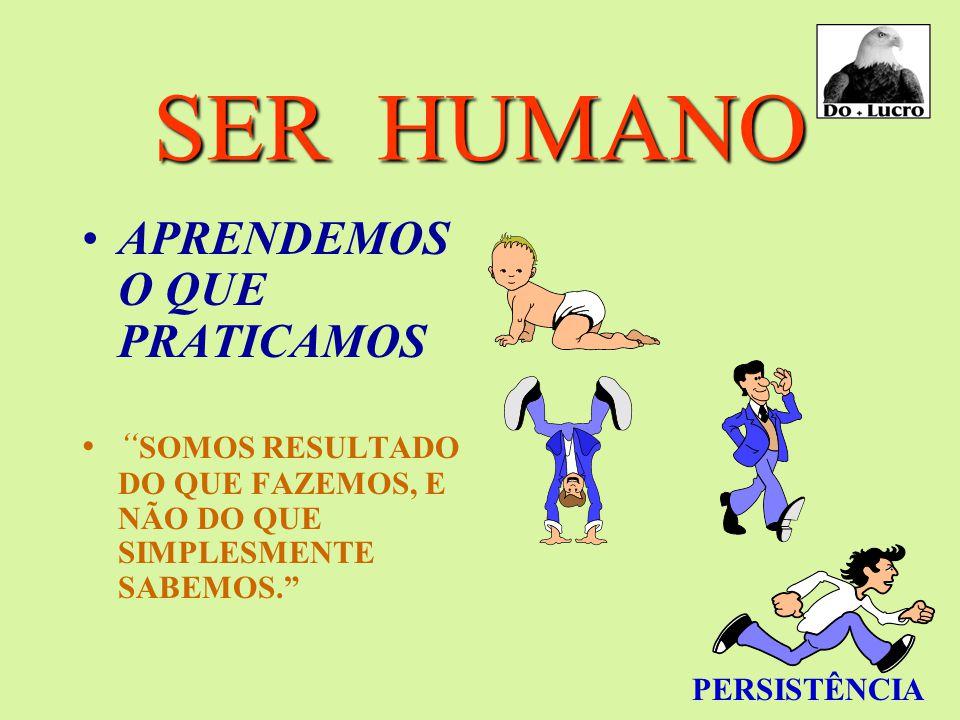 SER HUMANO OBJETIVOS: O QUE QUERO? QUANDO QUERO? COMO FAREI? QUE BENEFÍCIOS CONQUISTAREI? COM QUEM CONTAREI? SÓ VOCÊ SABE SEU VERDADEIRO MOTIVO