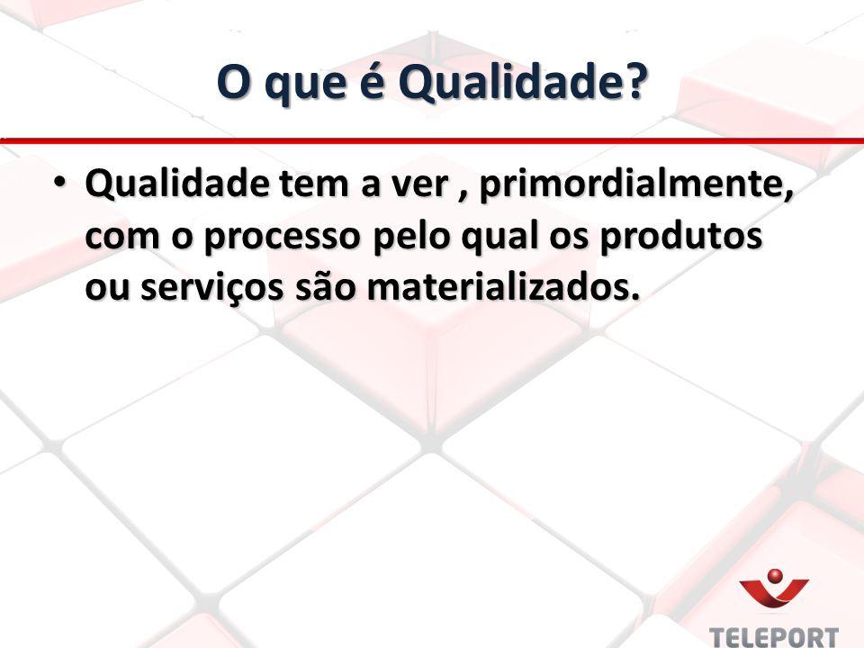 O que é Qualidade? Qualidade tem a ver, primordialmente, com o processo pelo qual os produtos ou serviços são materializados. Qualidade tem a ver, pri