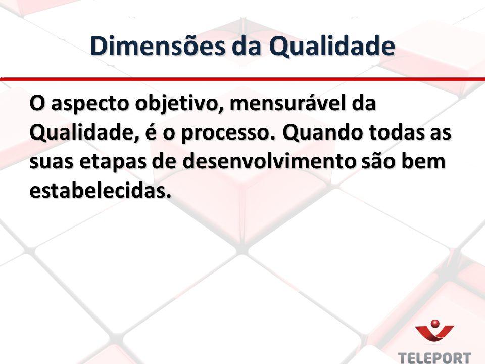 Dimensões da Qualidade O aspecto objetivo, mensurável da Qualidade, é o processo. Quando todas as suas etapas de desenvolvimento são bem estabelecidas