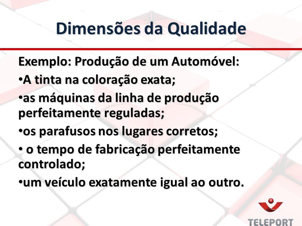 Dimensões da Qualidade Exemplo: Produção de um Automóvel: A tinta na coloração exata; A tinta na coloração exata; as máquinas da linha de produção per