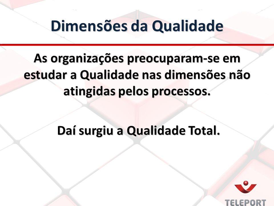 Dimensões da Qualidade As organizações preocuparam-se em estudar a Qualidade nas dimensões não atingidas pelos processos. Daí surgiu a Qualidade Total