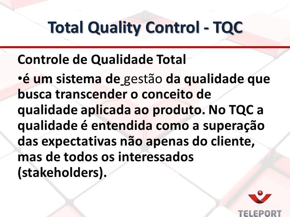 Total Quality Control - TQC Controle de Qualidade Total é um sistema de gestão da qualidade que busca transcender o conceito de qualidade aplicada ao