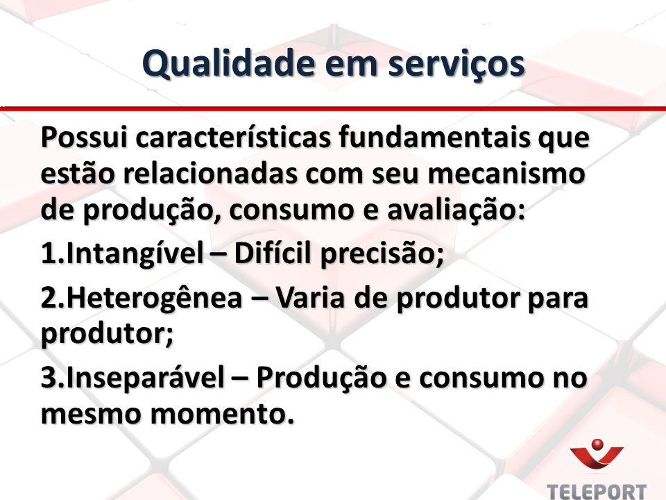 Qualidade em serviços Possui características fundamentais que estão relacionadas com seu mecanismo de produção, consumo e avaliação: 1.Intangível – Di