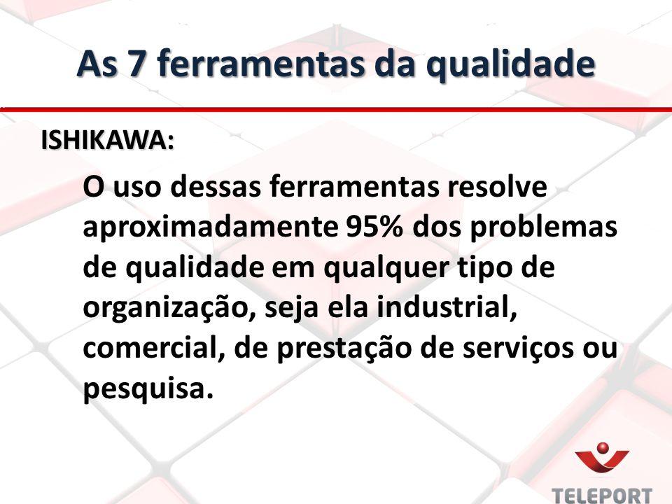 As 7 ferramentas da qualidade ISHIKAWA: O uso dessas ferramentas resolve aproximadamente 95% dos problemas de qualidade em qualquer tipo de organizaçã