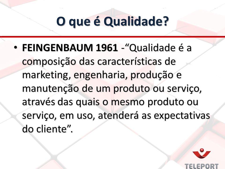 """O que é Qualidade? FEINGENBAUM 1961 -""""Qualidade é a composição das características de marketing, engenharia, produção e manutenção de um produto ou se"""
