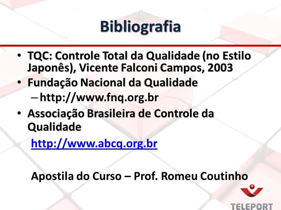 Bibliografia TQC: Controle Total da Qualidade (no Estilo Japonês), Vicente Falconi Campos, 2003 TQC: Controle Total da Qualidade (no Estilo Japonês),
