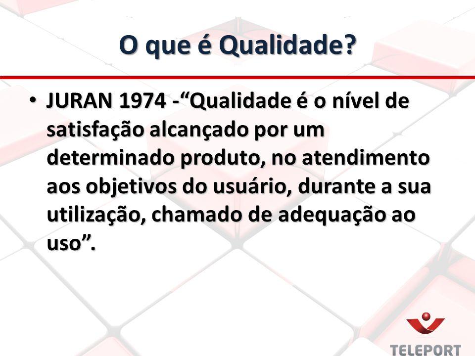 """O que é Qualidade? JURAN 1974 -""""Qualidade é o nível de satisfação alcançado por um determinado produto, no atendimento aos objetivos do usuário, duran"""