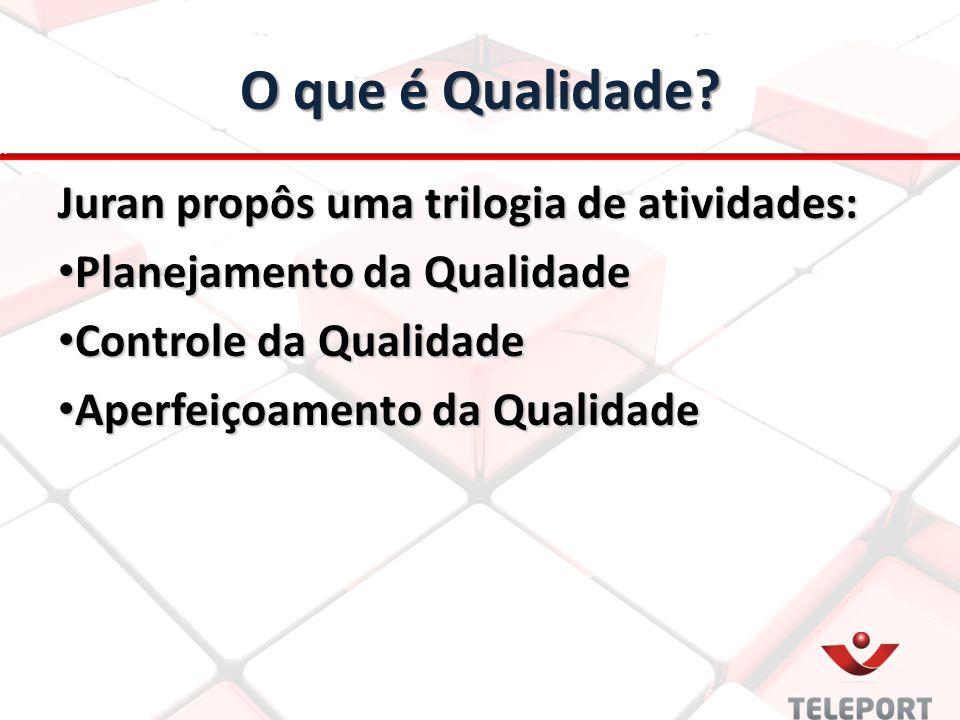 O que é Qualidade? Juran propôs uma trilogia de atividades: Planejamento da Qualidade Planejamento da Qualidade Controle da Qualidade Controle da Qual