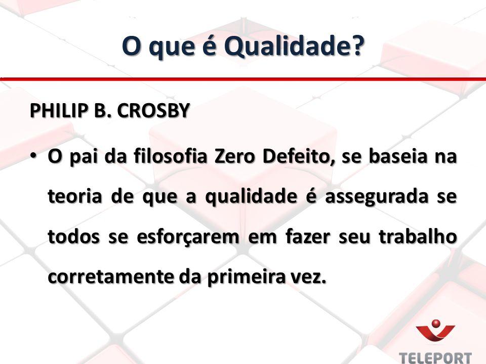 O que é Qualidade? PHILIP B. CROSBY O pai da filosofia Zero Defeito, se baseia na teoria de que a qualidade é assegurada se todos se esforçarem em faz