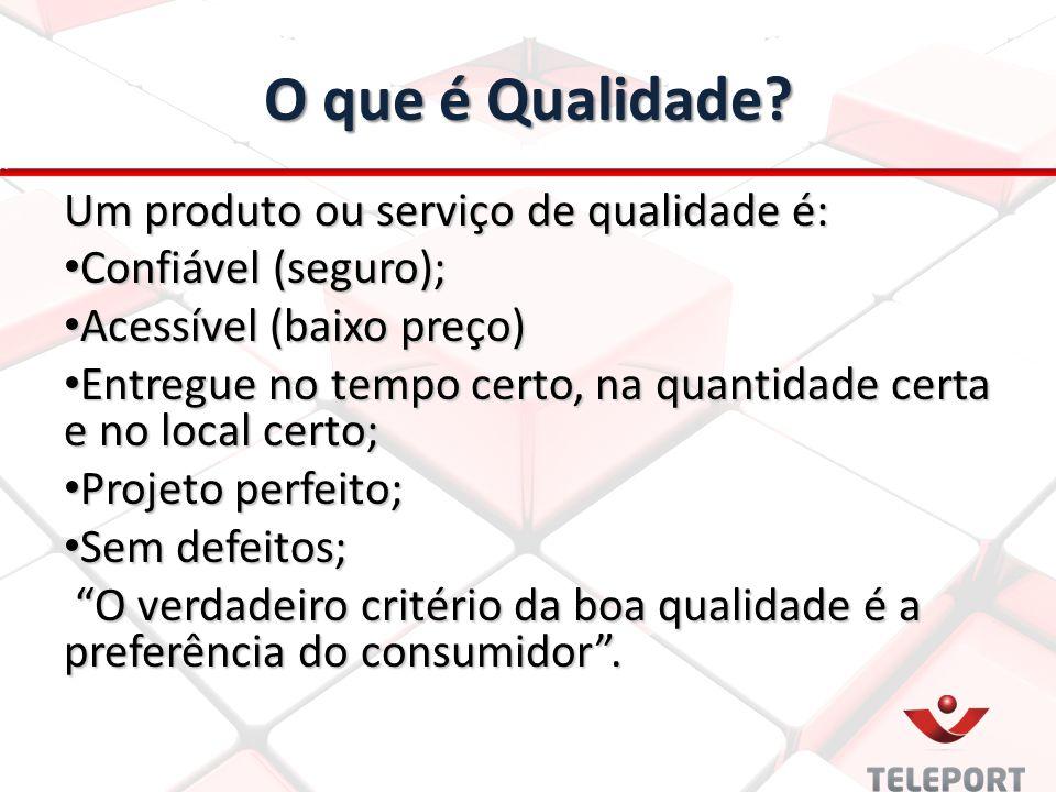 O que é Qualidade? Um produto ou serviço de qualidade é: Confiável (seguro); Confiável (seguro); Acessível (baixo preço) Acessível (baixo preço) Entre