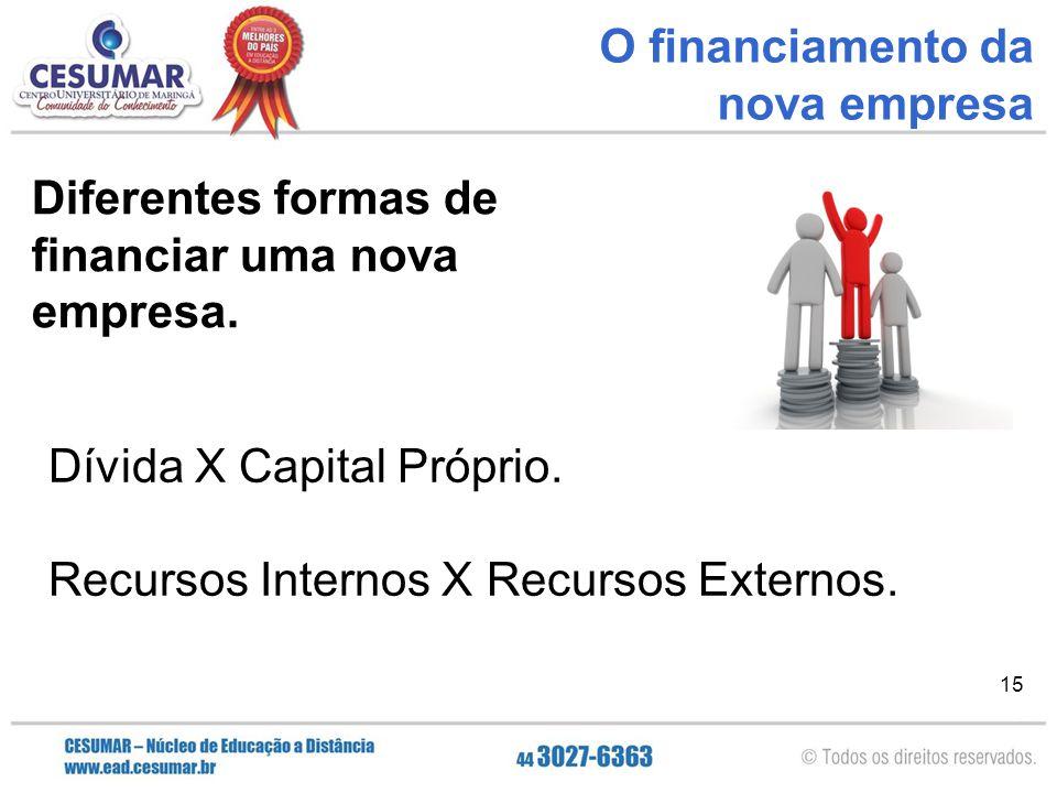 15 O financiamento da nova empresa Dívida X Capital Próprio. Recursos Internos X Recursos Externos. Diferentes formas de financiar uma nova empresa.