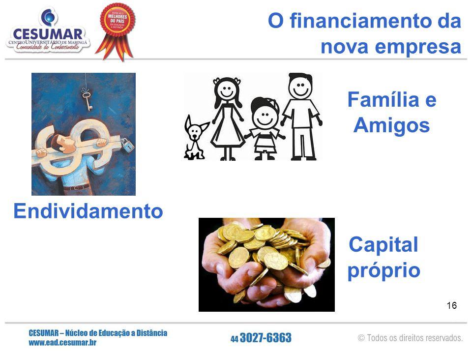 16 O financiamento da nova empresa Endividamento Capital próprio Família e Amigos