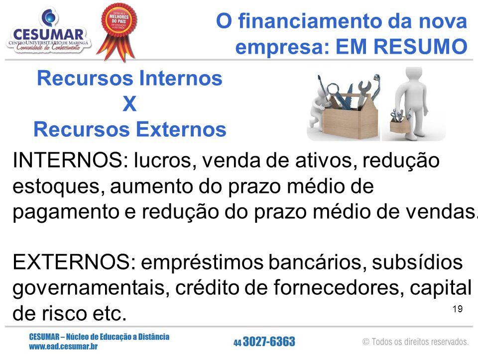19 O financiamento da nova empresa: EM RESUMO INTERNOS: lucros, venda de ativos, redução estoques, aumento do prazo médio de pagamento e redução do pr