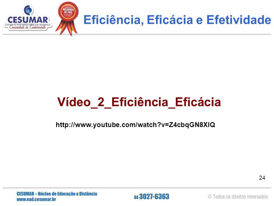 24 Eficiência, Eficácia e Efetividade Vídeo_2_Eficiência_Eficácia http://www.youtube.com/watch?v=Z4cbqGN8XlQ