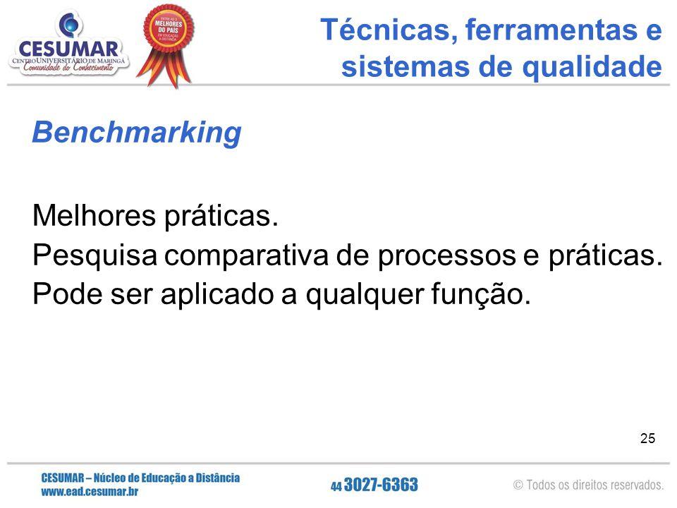 25 Melhores práticas. Pesquisa comparativa de processos e práticas. Pode ser aplicado a qualquer função. Benchmarking Técnicas, ferramentas e sistemas