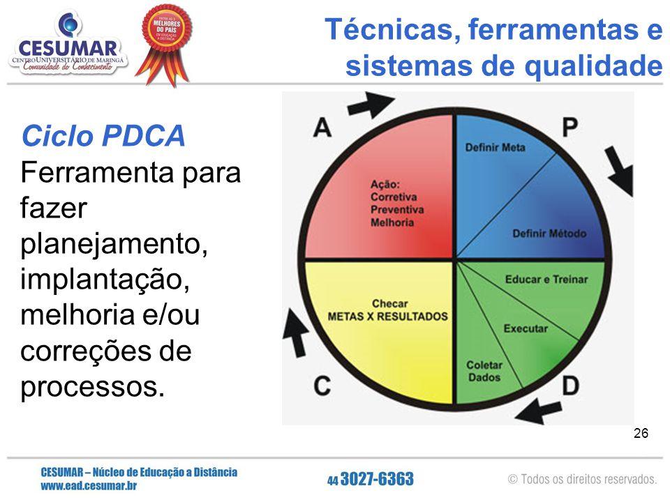 26 Ciclo PDCA Ferramenta para fazer planejamento, implantação, melhoria e/ou correções de processos. Técnicas, ferramentas e sistemas de qualidade
