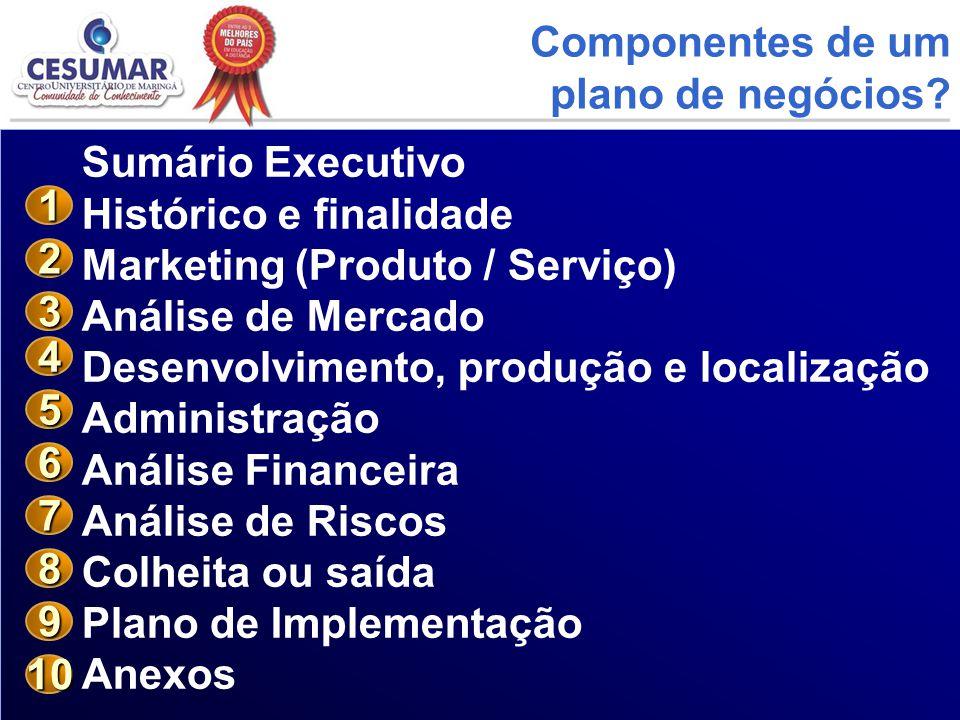 6 1 Sumário Executivo Histórico e finalidade Marketing (Produto / Serviço) Análise de Mercado Desenvolvimento, produção e localização Administração An