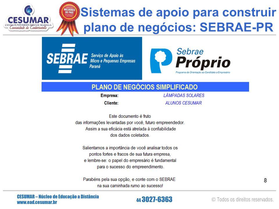 8 Sistemas de apoio para construir plano de negócios: SEBRAE-PR
