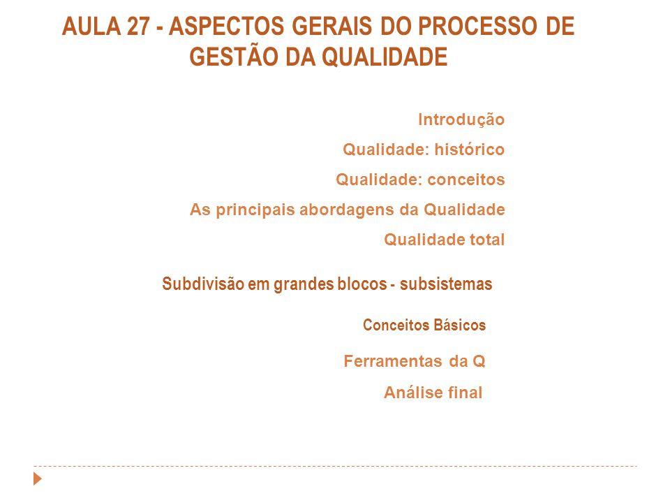 AULA 27 - ASPECTOS GERAIS DO PROCESSO DE GESTÃO DA QUALIDADE Introdução Qualidade: histórico Qualidade: conceitos As principais abordagens da Qualidad