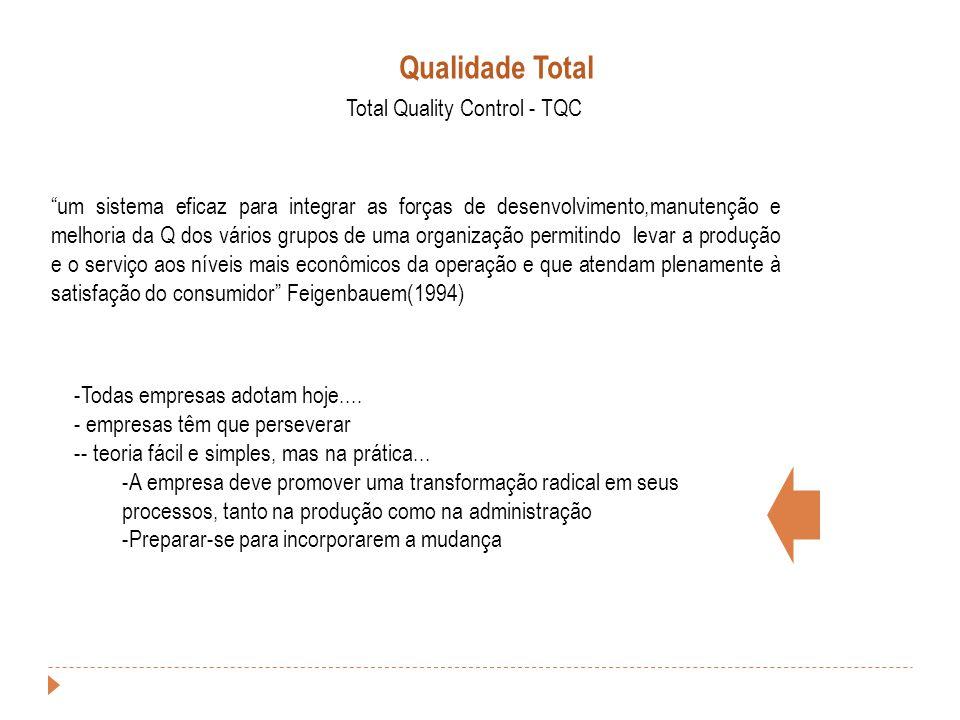 """Qualidade Total Total Quality Control - TQC """"um sistema eficaz para integrar as forças de desenvolvimento,manutenção e melhoria da Q dos vários grupos"""