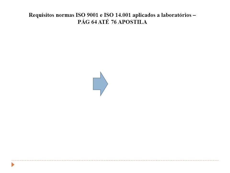 Requisitos normas ISO 9001 e ISO 14.001 aplicados a laboratórios – PÁG 64 ATÉ 76 APOSTILA