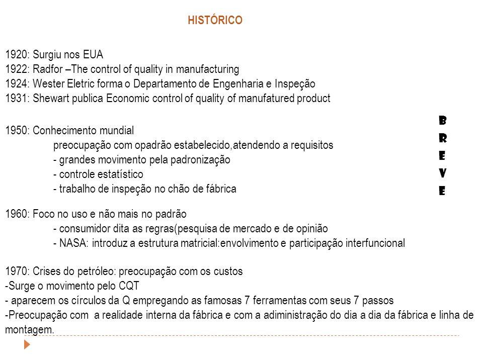 1920: Surgiu nos EUA 1922: Radfor –The control of quality in manufacturing 1924: Wester Eletric forma o Departamento de Engenharia e Inspeção 1931: Sh