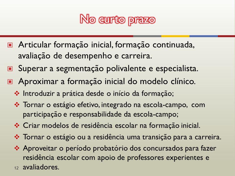 ▣ Articular formação inicial, formação continuada, avaliação de desempenho e carreira.