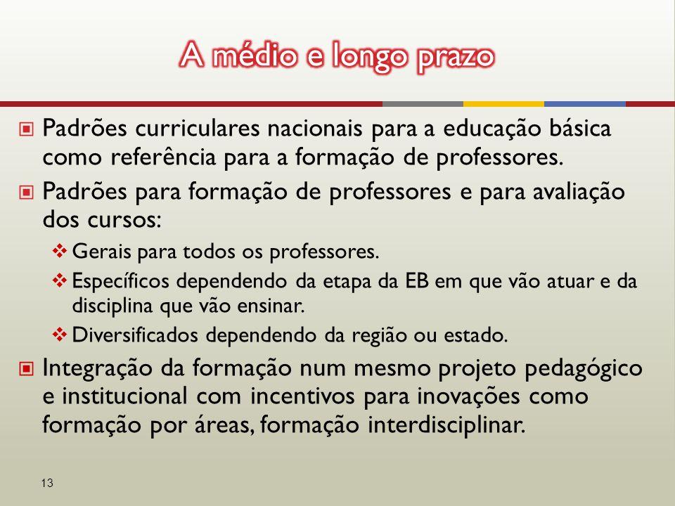 ▣ Padrões curriculares nacionais para a educação básica como referência para a formação de professores. ▣ Padrões para formação de professores e para