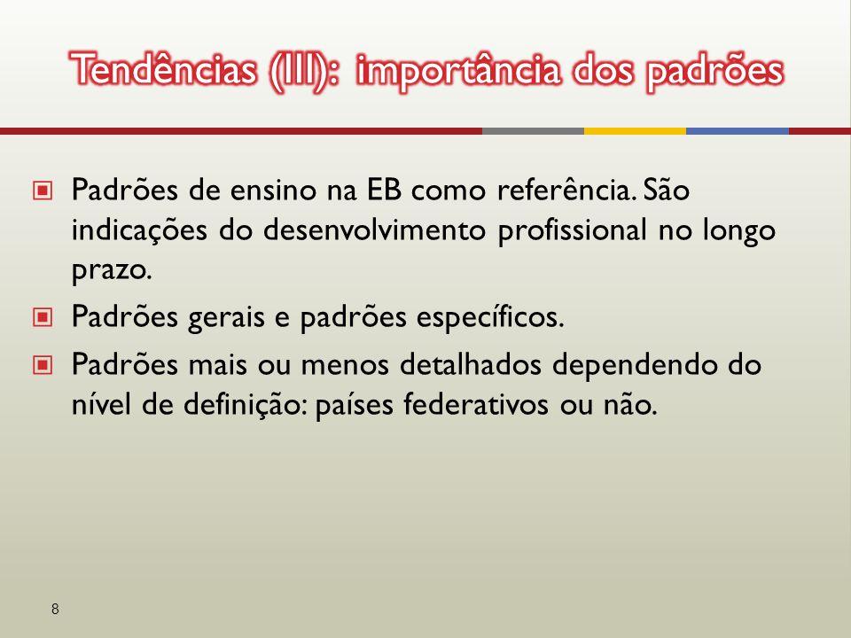 ▣ Padrões de ensino na EB como referência. São indicações do desenvolvimento profissional no longo prazo. ▣ Padrões gerais e padrões específicos. ▣ Pa