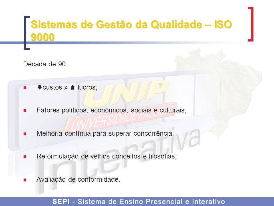 Sistemas de Gestão da Qualidade – ISO 9000 Década de 90:  custos x  lucros; Fatores políticos, econômicos, sociais e culturais; Melhoria contínua pa