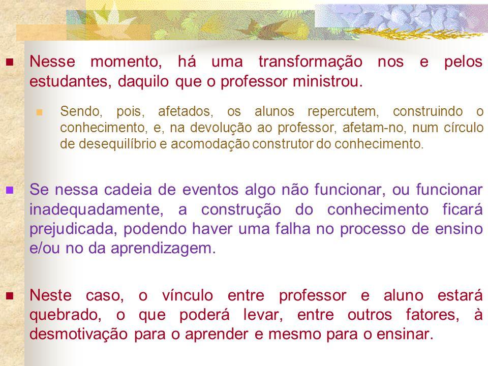 Nesse momento, há uma transformação nos e pelos estudantes, daquilo que o professor ministrou. Sendo, pois, afetados, os alunos repercutem, construind