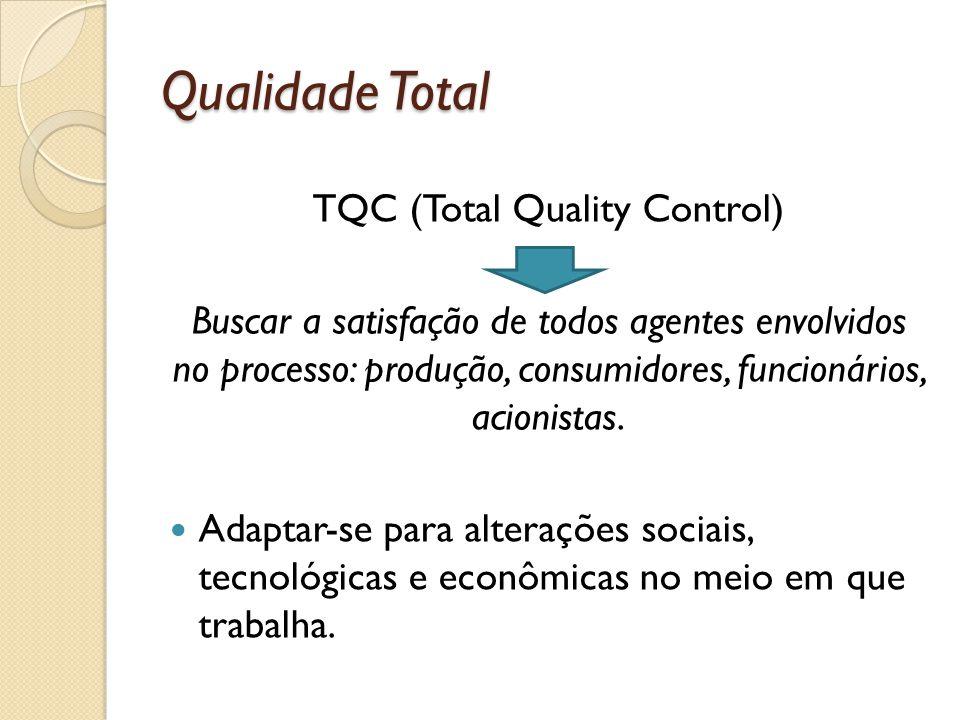 Qualidade Total TQC (Total Quality Control) Buscar a satisfação de todos agentes envolvidos no processo: produção, consumidores, funcionários, acionis