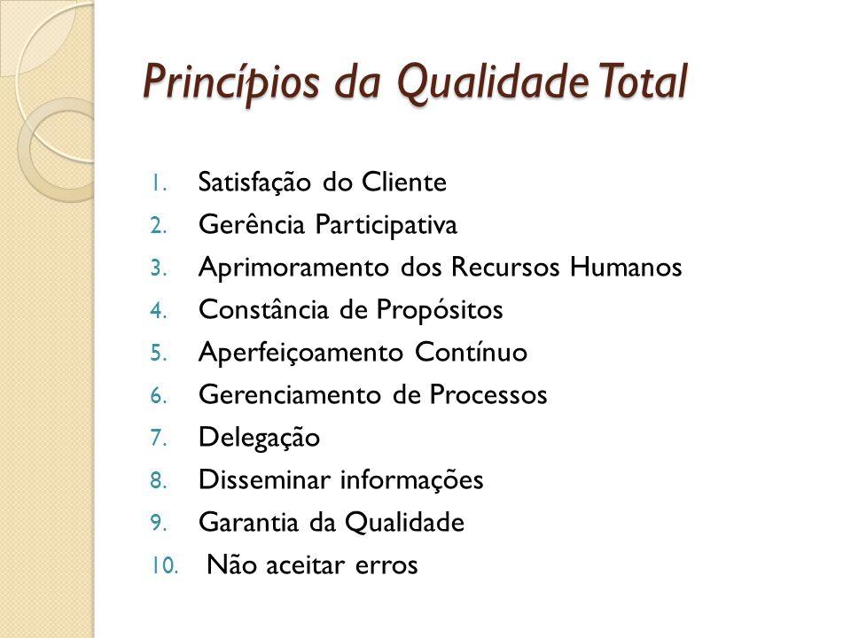 Princípios da Qualidade Total 1. Satisfação do Cliente 2. Gerência Participativa 3. Aprimoramento dos Recursos Humanos 4. Constância de Propósitos 5.