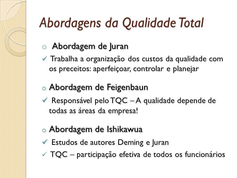 Abordagens da Qualidade Total Abordagem de Juran o Abordagem de Juran Trabalha a organização dos custos da qualidade com os preceitos: aperfeiçoar, co