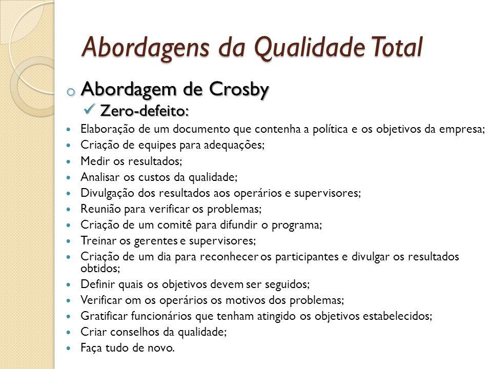 Abordagens da Qualidade Total o Abordagem de Crosby Zero-defeito: Zero-defeito: Elaboração de um documento que contenha a política e os objetivos da e
