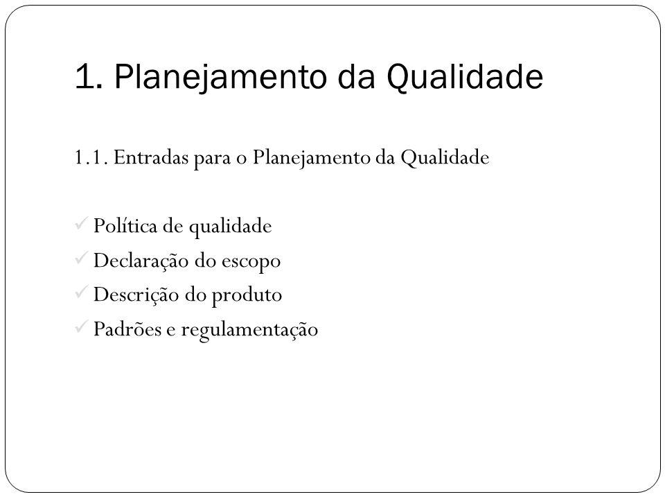 1.Planejamento da Qualidade 1.1.