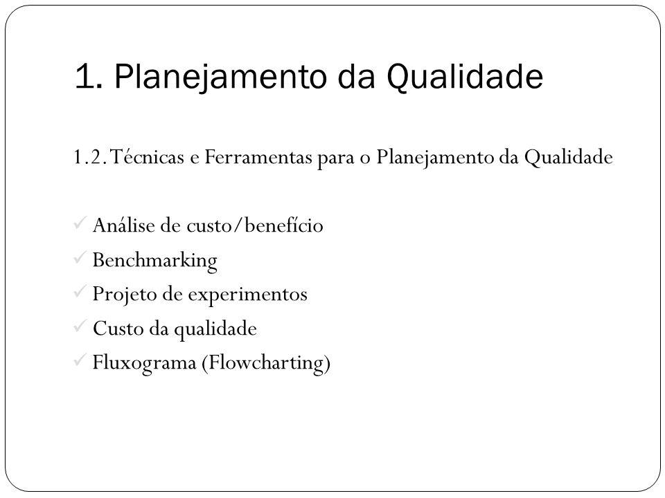 1.Planejamento da Qualidade 1.2.