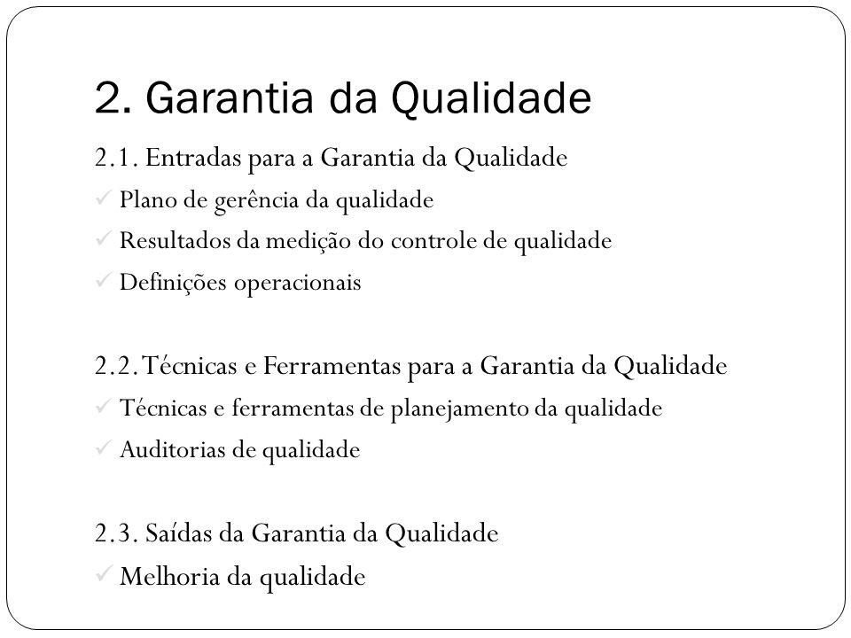 2.Garantia da Qualidade 2.1.