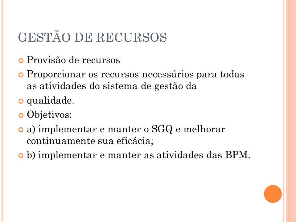 GESTÃO DE RECURSOS Provisão de recursos Proporcionar os recursos necessários para todas as atividades do sistema de gestão da qualidade. Objetivos: a)