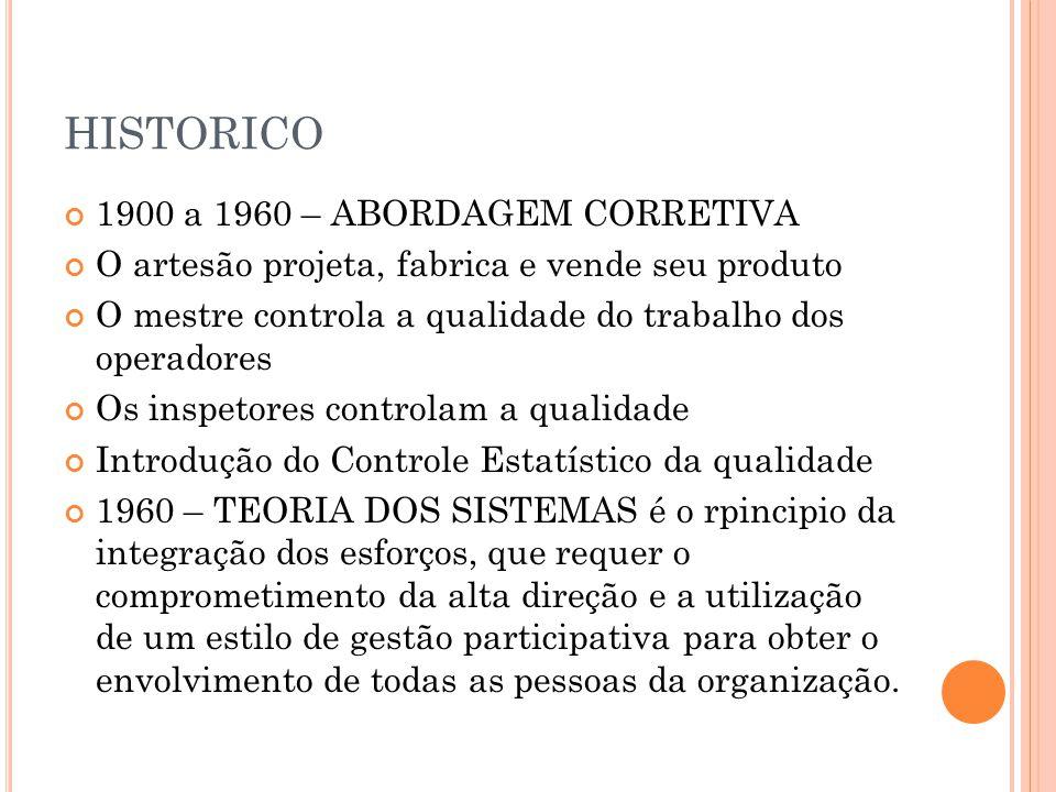 HISTÓRICO 1960 a 2000 – ABORDAGEM PREVENTIVA Controle de Qualidade Total 1994 – Sistema da Qualidade, publicação da ISO 9000, Gestão da Qualidade Total 2008 – Foco no cliente, abordagem por PROCESSOS e inserção da MELHORIA CONTÍNUA