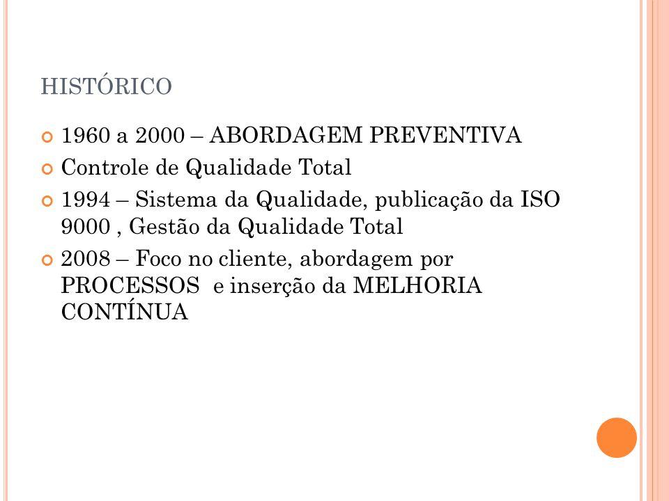 HISTÓRICO 1960 a 2000 – ABORDAGEM PREVENTIVA Controle de Qualidade Total 1994 – Sistema da Qualidade, publicação da ISO 9000, Gestão da Qualidade Tota