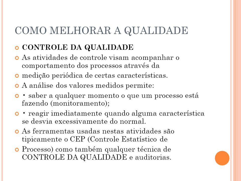 CONTROLE DE QUALIDADE Requisito 8.2.2 – Controle da Qualidade Medir e monitorar as características do produto nos estágios apropriados do processo de preparação da manipulação e fazer os registros apropriados.