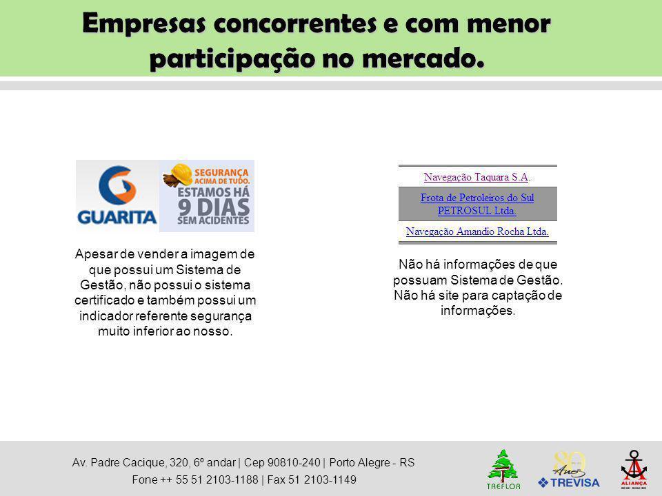Av. Padre Cacique, 320, 6º andar   Cep 90810-240   Porto Alegre - RS Fone ++ 55 51 2103-1188   Fax 51 2103-1149 Empresas concorrentes e com menor part