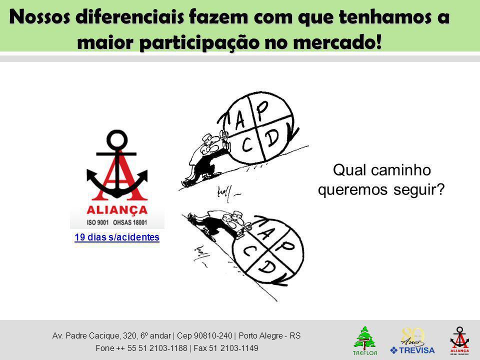 Av. Padre Cacique, 320, 6º andar   Cep 90810-240   Porto Alegre - RS Fone ++ 55 51 2103-1188   Fax 51 2103-1149 Nossos diferenciais fazem com que tenh