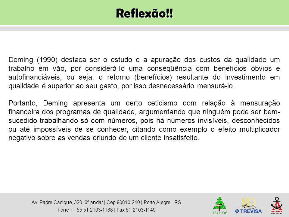 Reflexão!! Av. Padre Cacique, 320, 6º andar   Cep 90810-240   Porto Alegre - RS Fone ++ 55 51 2103-1188   Fax 51 2103-1149 Deming (1990) destaca ser o